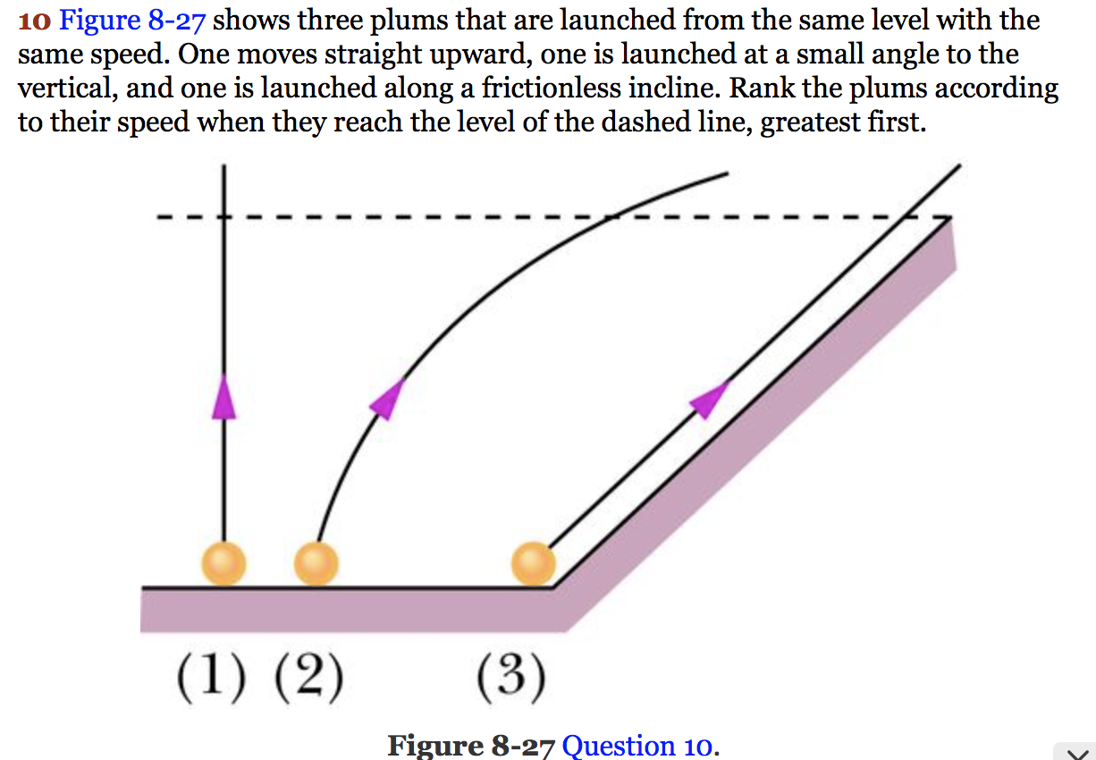 Physics 1211: Introductory Physics